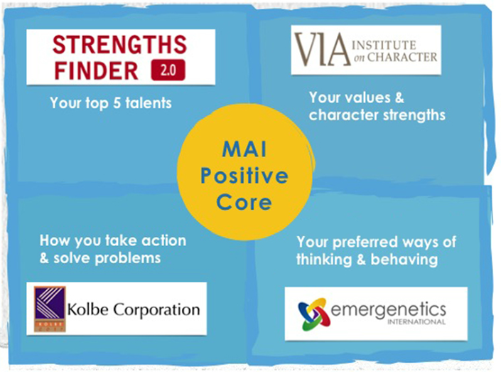 The MAI Positive Core™