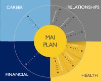 MAI Plan