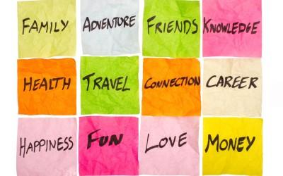 Living on Purpose #3: Life Domains